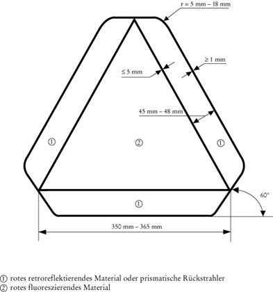 1996.143 | Lilex - Gesetzesdatenbank des Fürstentum Liechtenstein