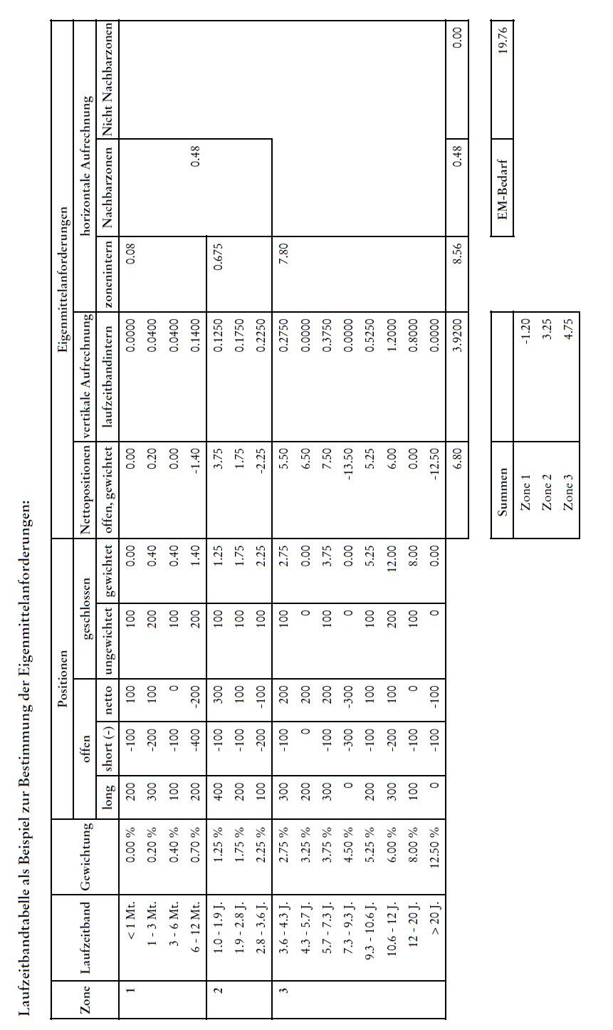 ERV | Lilex - Gesetzesdatenbank des Fürstentum Liechtenstein