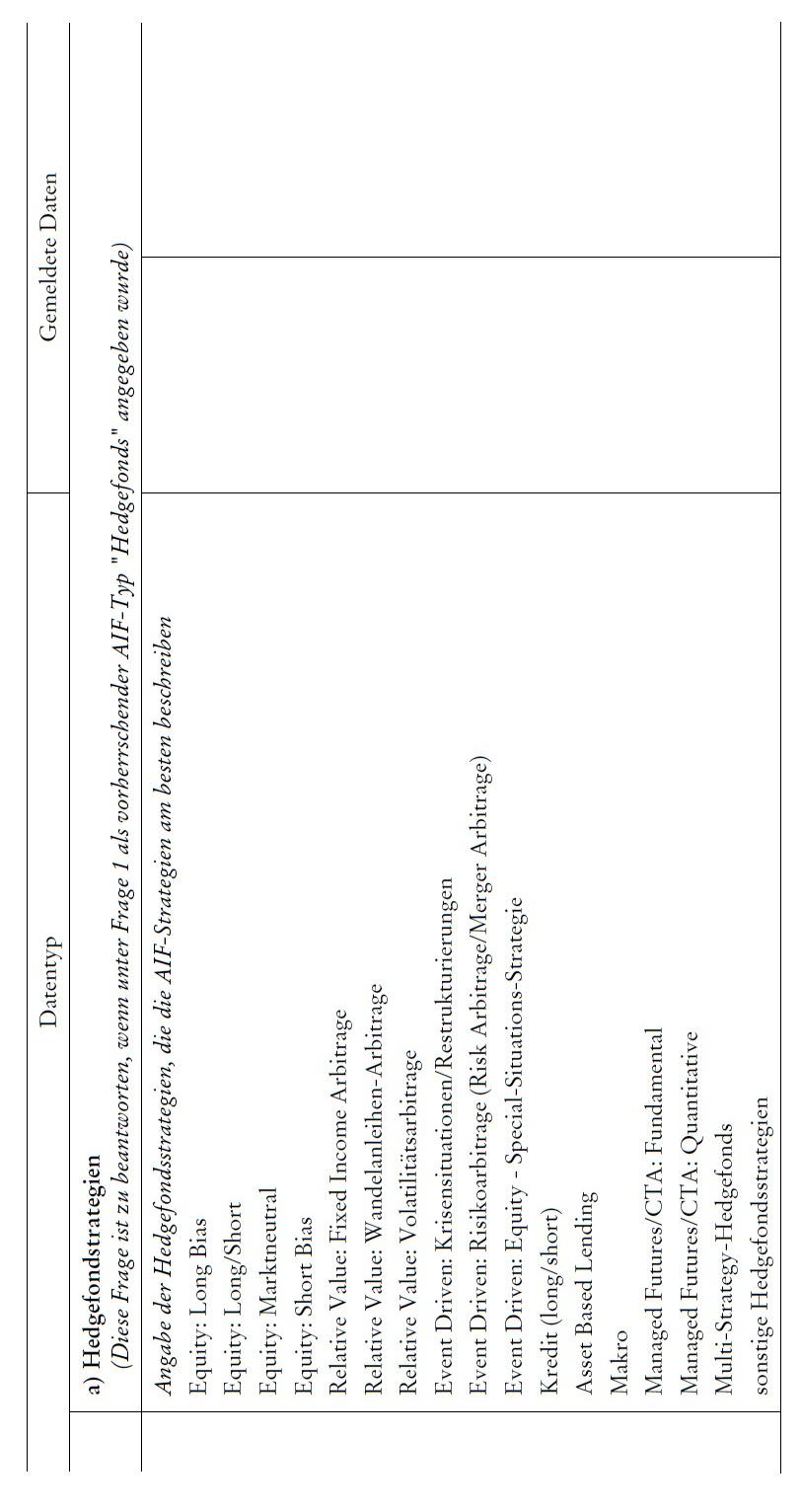 Verordnung vom 2. Juli 2013 über die Verwalter alternativer ...